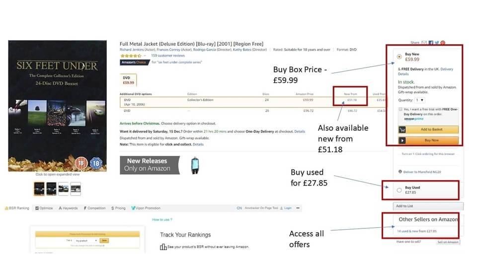 Amazon Product Listing showing Buy Box and Other offers from different sellers