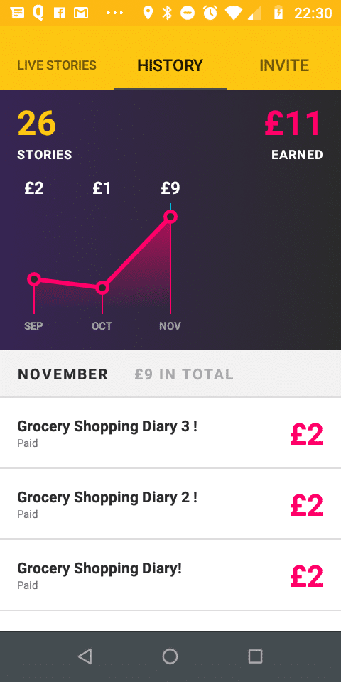 Streetbees Earnings Graph showing paid stories for Grocery Shopping Diary.