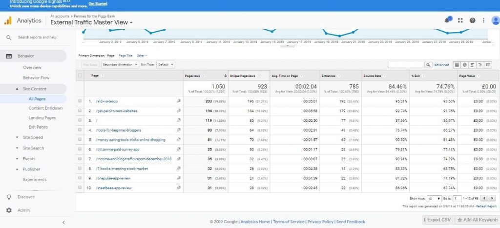 Google Analytics Traffic Overview New Blog Month 2 Screenshot