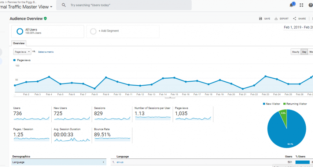 Google Analytics Blog Traffic Screenshot Month 3